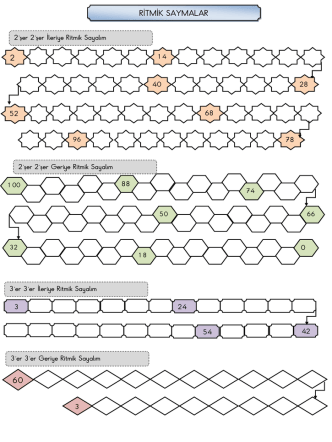 2.Snf Matematik 2-3-4-5-10 ar ritmik sayma etk