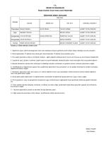 Öğretmen Nöbet Listesi