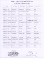 bursa vergi dairesi başkanlığı mart 2015 yemek listesi