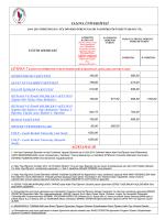Mart 2015 Plastik Cerrahisi Çalışma Listesi
