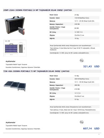 24wp taşınabilir solar enerji çantası