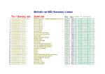 Mdindir.net MD (Karaoke) Listesi Tür / Sanatçı adı Şarki adı