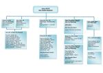 Personel Dağılım ve İşleyiş Şeması