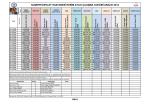2014Aralık Ayı Doktor Çalışma Listesi