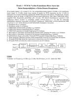 PCM Örnekleri (1 ve 2)