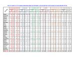 2014 Şubat Ayı 3.Sınıf Tomruk Fiyatları
