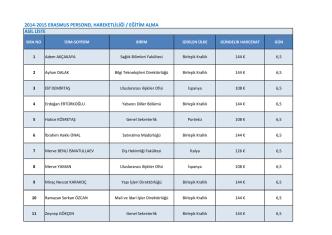 2014-2015 erasmus personel hareketliliği / eğitim alma asil liste