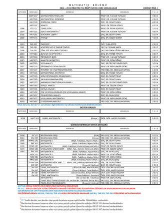 2014-2015 ders sorumluları ve uyarılar