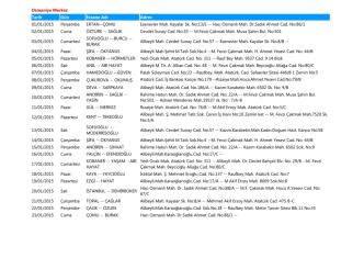 31.12.2014 Tarihli liste