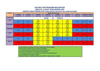 2014 sezonu körfez sanayi mahallesi yüzme havuzu programı
