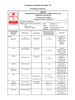 Akreditasyon Sertifikası Eki (Sayfa 1/7) Akreditasyon Kapsamı