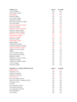 çorbalar gram kalori alaca çorba 250 160 andolose çorba 200 120