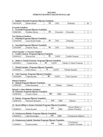 2014-2015 Öğrenci konseyi seçimleri