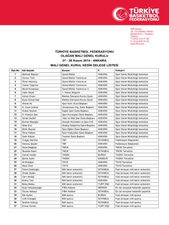 2014 Mali Genel Kurul Delege Listesi (Nihai Liste)