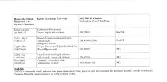 2014 -2015 (ekmadde1) Yatay Geçiş Değerlendirme Sonuçları