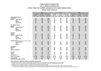 2015 ücret listesi - Türkiye Binicilik Federasyonu