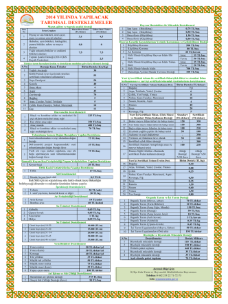 2014 yılında yapılacak tarımsal desteklemeler
