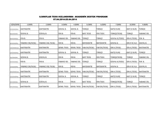 8.sınıflar teog hızlandırma akademik destek programı 07.04.2014