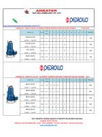 pedrollo foseptik dalgıç pompaları vxc-mcm