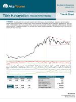 Türk Havayolları (THYAO TI/THYAO.IS)