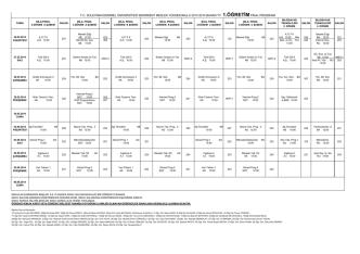 2013-2014 teknik programlar final programı