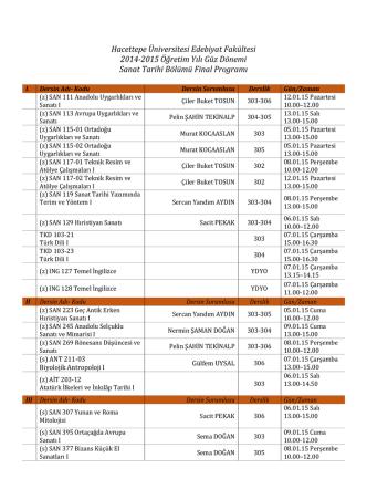 2005-2006 bahar dönemi ders programı - Sanat Tarihi