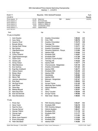 2.8.2014 Event 11 Bayanlar, 100m Serbest/Freestyle Açık