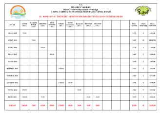 (2014 - 10-OCAK-EK\335M.xls) - İstanbul İl Gıda Tarım ve
