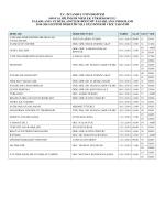 Pazarlama Programı - Sosyal Bilimler Meslek Yüksekokulu