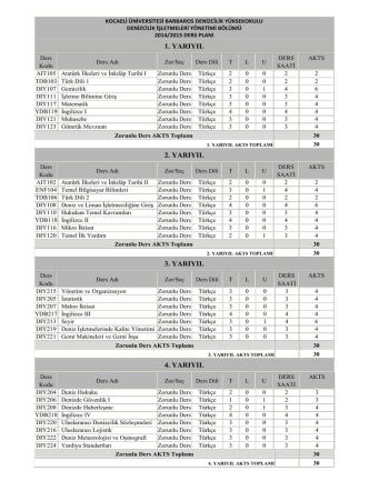 2014-2015 Ders Planı - Yıldız Bilge Barbaros Denizcilik Yüksekokulu