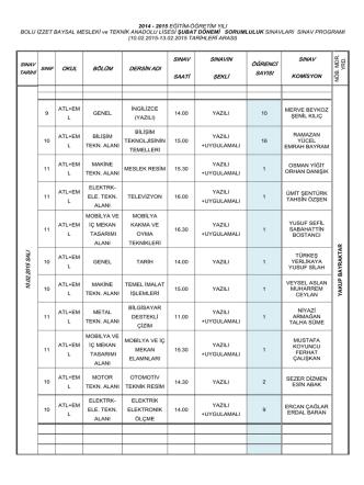 2014-2015 eğitim öğretim dönemi şubat dönemi sorumluluk