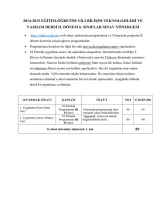 2014-2015 eğitim-öğretim yılı bilişim teknolojileri ve yazılım dersi ıı