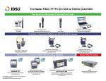 Eve Kadar Fiber (FTTH) için Test ve İzleme Çözümleri