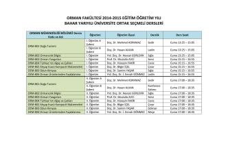 2014-2015 Bahar Yarıyılı Üniversite Ortak