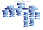 İdari Örgüt Şeması - Genel Sekreterlik