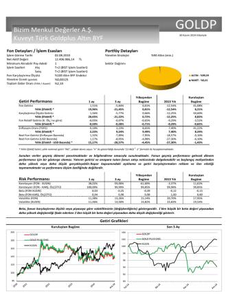 Bizim Menkul Değerler A.Ş. Kuveyt Türk Goldplus Altın BYF