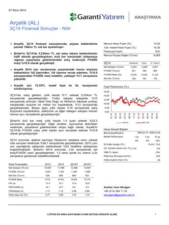 Arçelik (AL) - Garanti Yatırım