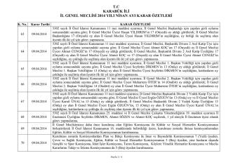 2014 yılı nisan ayı il genel meclisi karar özetleri