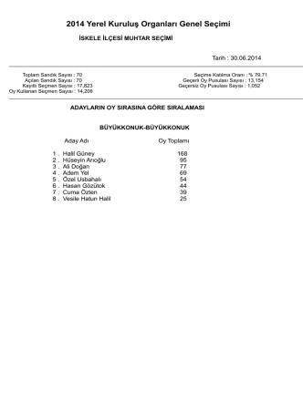 2014 Yerel Kuruluş Organları Genel Seçimi