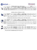 Kw Hp Giriş Çıkış Q (m3/h) H(Mss) AUTO-QB60 SQB60