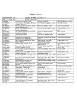 yemek listesi kuruluşun adı özel burak anaokulu ait olduğu ay 2014