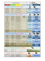 """Sirkülasyon Pompaları-Dişli (DN15: Rp 1/2""""x130mm"""