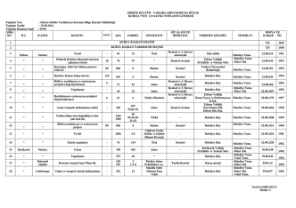 25-26.09.2014 Tarih ve 113-114 Sayılı Toplantı Gündemi