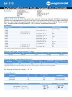 MI 310 - Oerlikon Kaynak