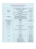 2014 Yılı Tarımsal Desteklemeler