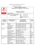 Tıbbi Alan, İncelemesi / Deneyi Yapılan Ürünler veya Malzemeler