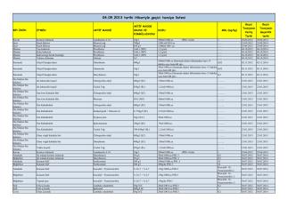 04.09.2013 tarihi itibariyle geçici tavsiye listesi