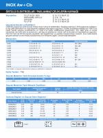 INOX Aw+Cb - Oerlikon Kaynak