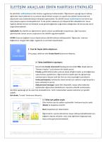 iletişim araçları zihin haritası etkinliği