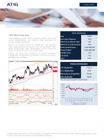 TSKB Teknik Analiz Notu CCI (14 günlük)